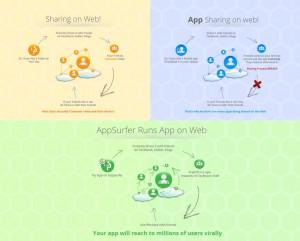 AppSurfer - Android-Apps ohne Smartphone oder Tablet